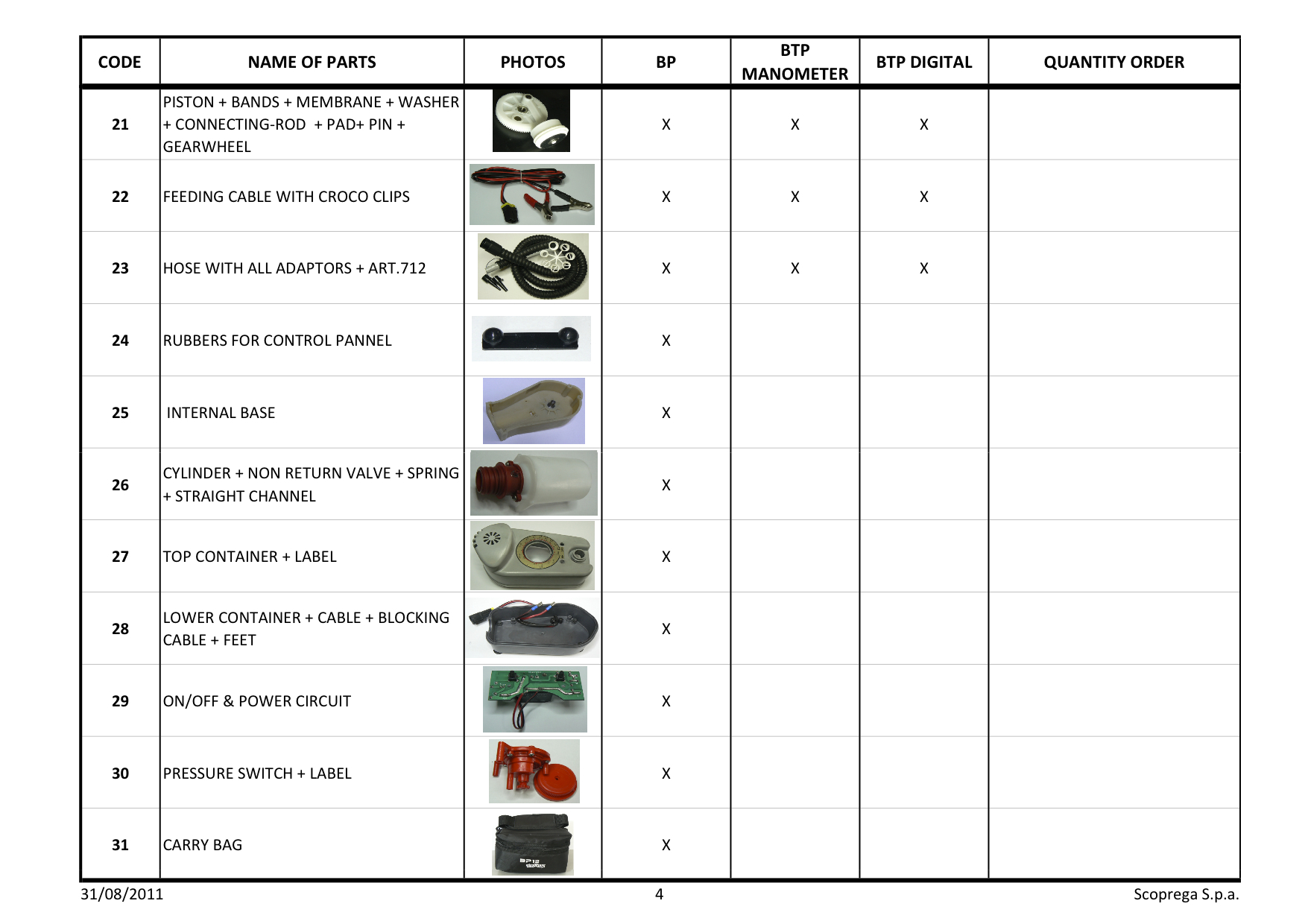 Btp Pump Series Parts Listing From Scoprega Kiteboarding Pumps Describe A Circuit Official For The Bp Electric Kite Please Use These Images And Descriptions When You Are Describing Problem To Us